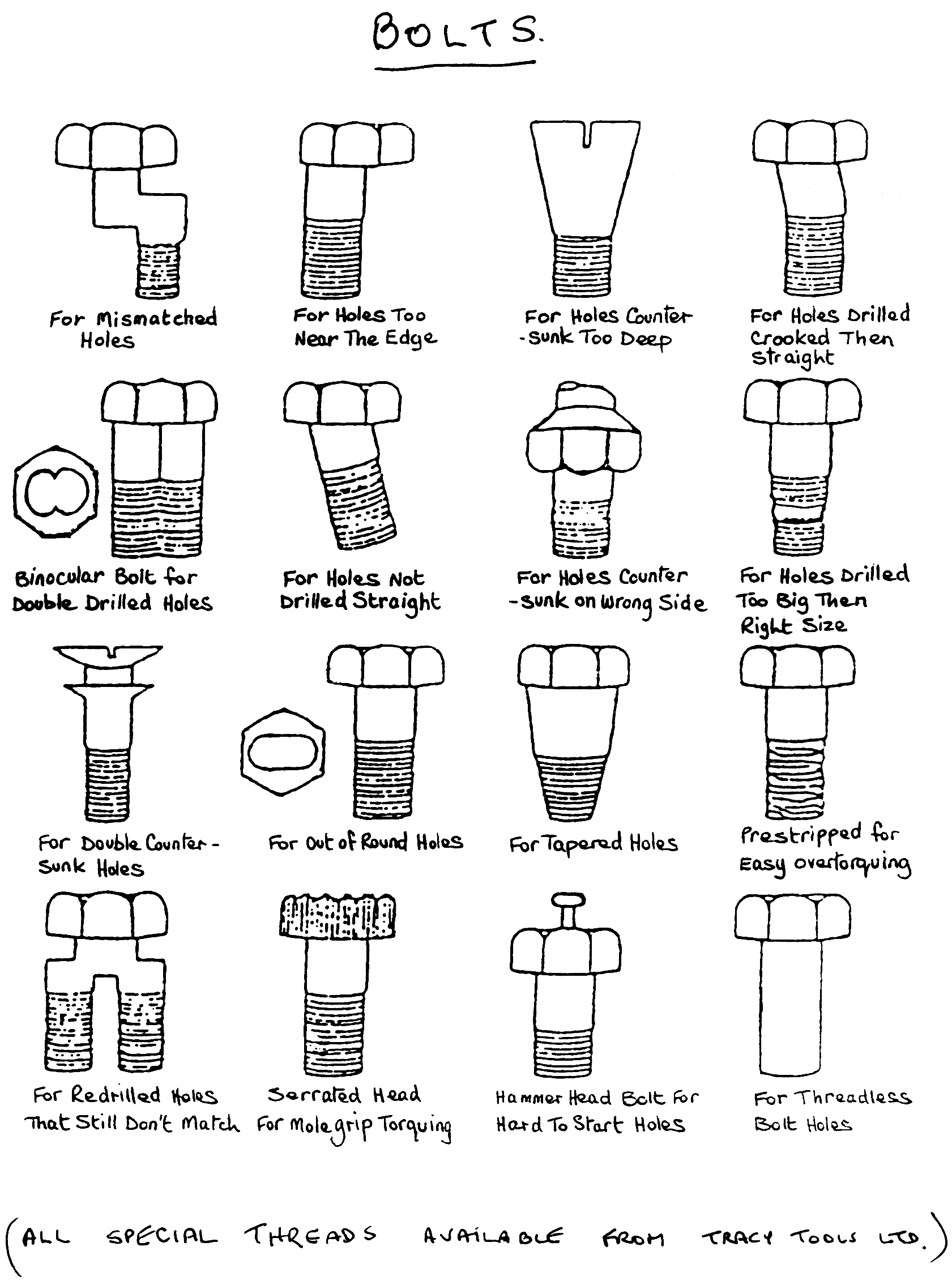 EMSK: Quick reference for all they types of screws ...